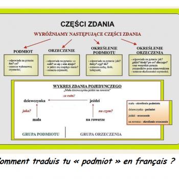 Comment traduis tu «podmiot» en français ?